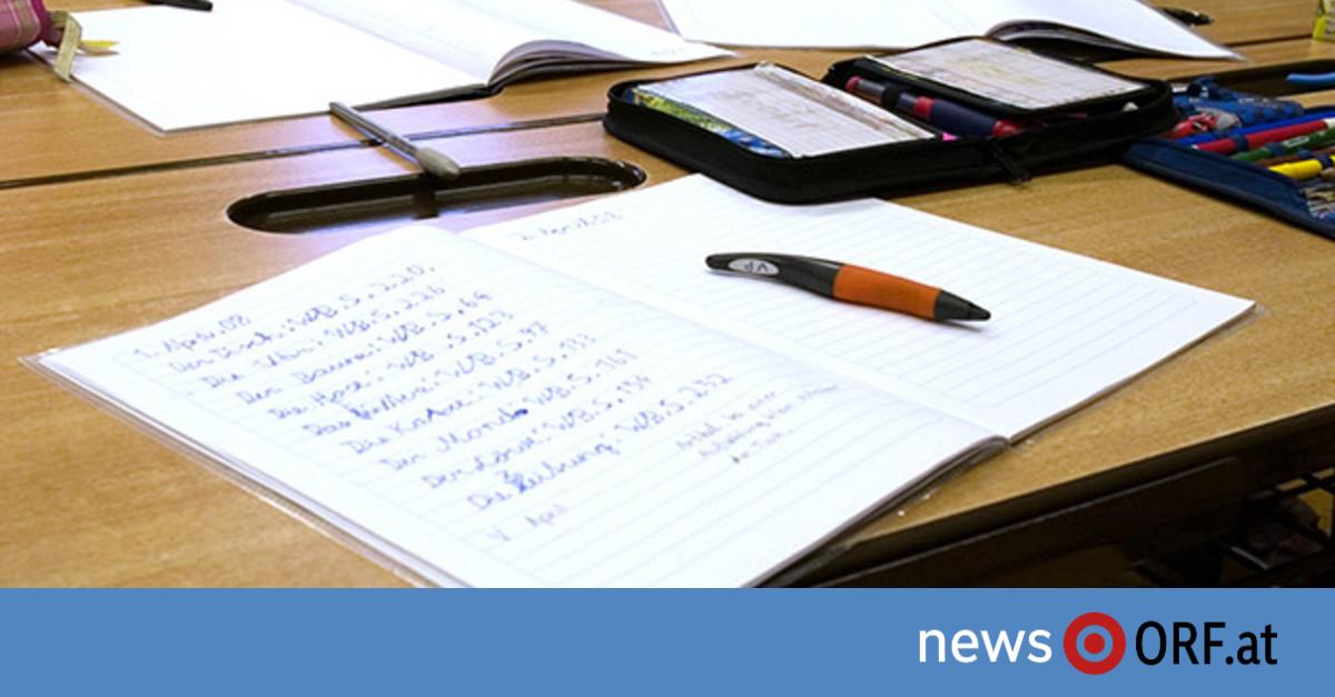 Groß Www Homeschoolmath Netto Arbeitsblätter Bilder - Gemischte ...